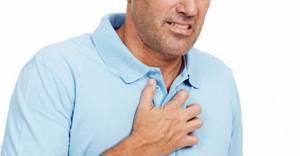 Степени ахалазии кардии