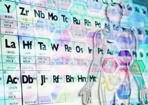 состав микроэлементов