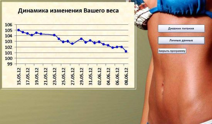 График Как Сбросить Вес. Время худеть (Как составить свой график снижения веса за 7 шагов) #32