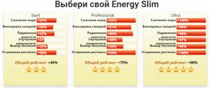 Схема Диеты Энерджи. Energy Diet – реальные отзывы врачей